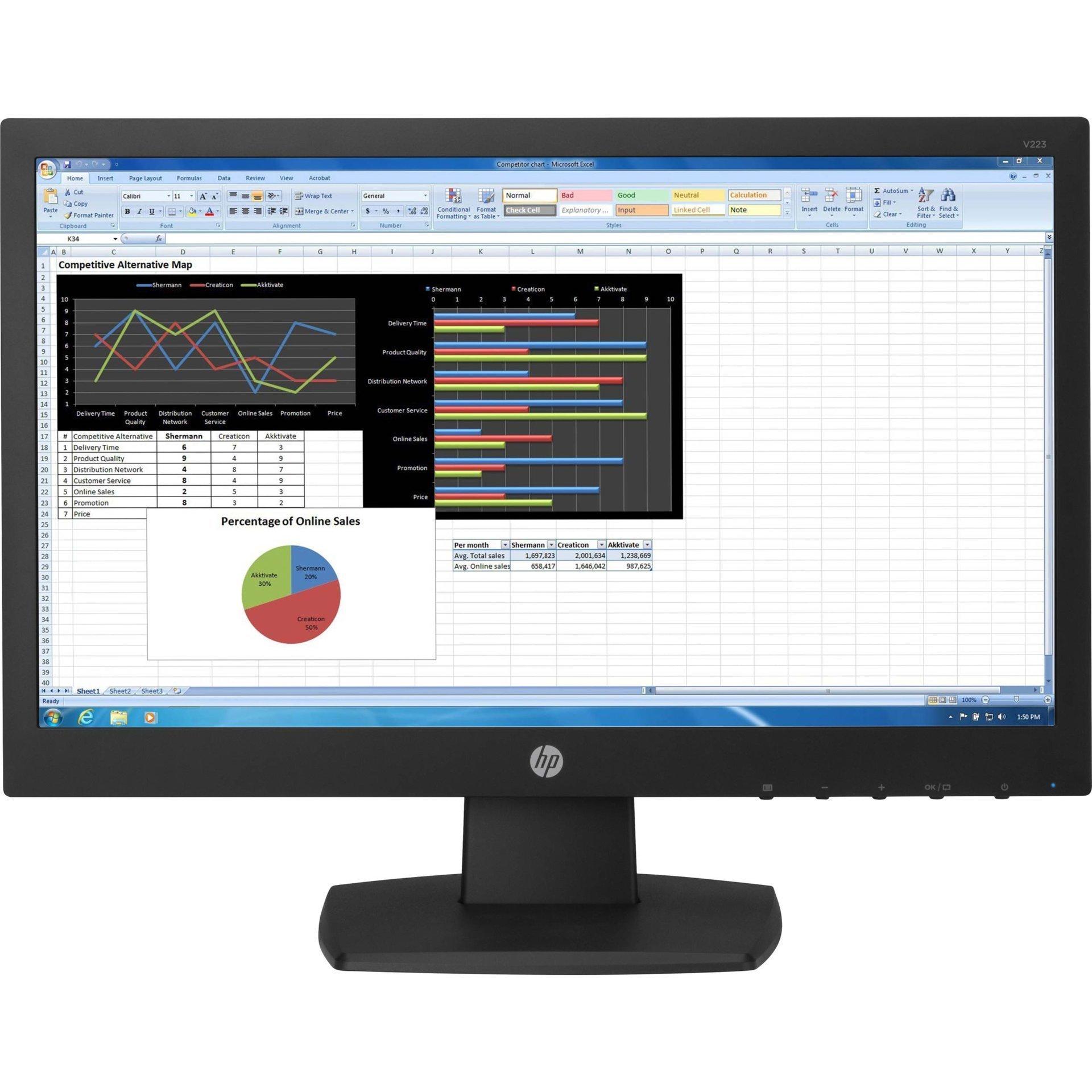 VENTA Y DISTRIBUCIÓN DE PRODUCTOS HP - Monitores en Paysandú Uruguay
